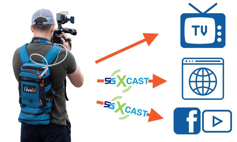 5G-Xcast